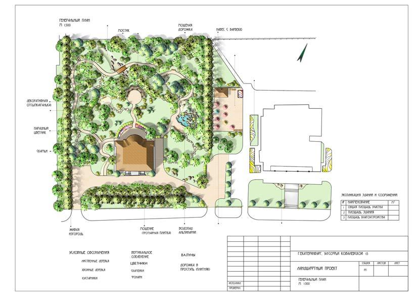 Ландшафтный дизайн план